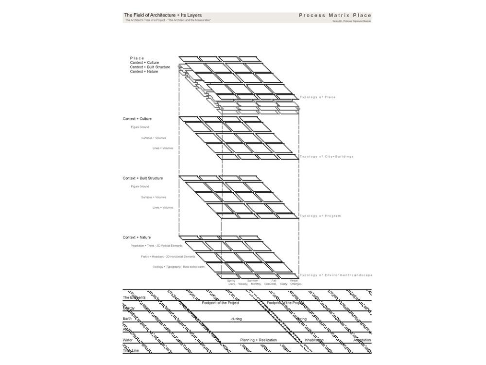 Prozess-Matrix-02