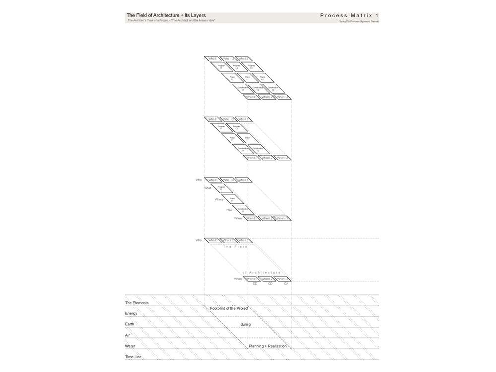Prozess-Matrix-05